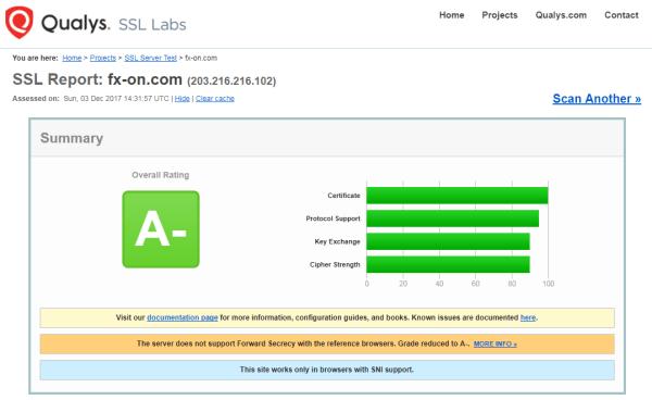 SSL Server Test_ fx-on.com