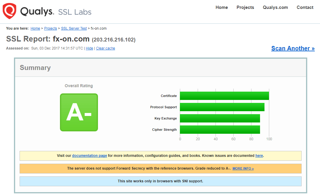 SSL Server Test_ fx-on.com