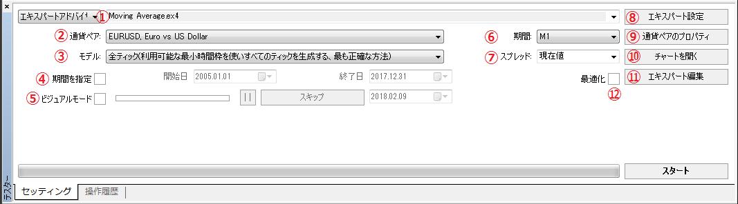 MT4のバックテスト設定