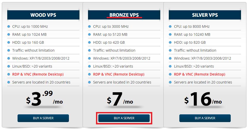 WIN-VPS登録の仕方