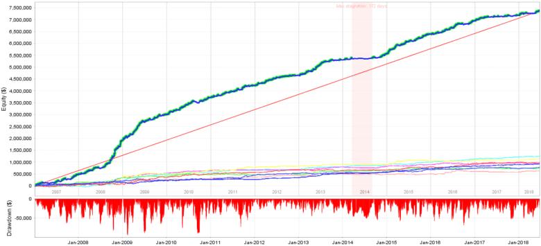 portfolio_chart