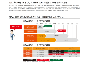 Announcement on Office2007