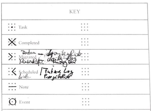 Modifizierter Abkürzungsschlüssel meines BuJo.