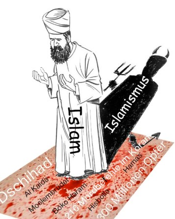 Islam-Ismus2