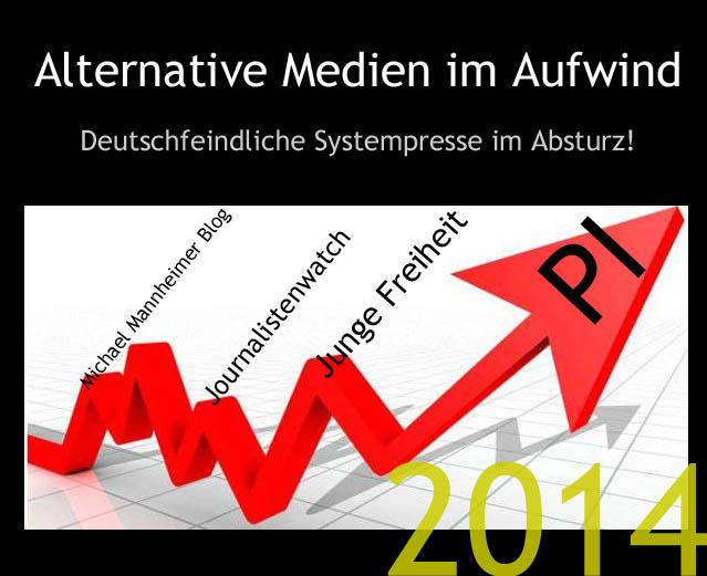 Top 15 der alternativen Nachrichten-Seiten in deutscher Sprache. Mehr brauchen Sie nicht, um über die Wahrheit informiert zu sein