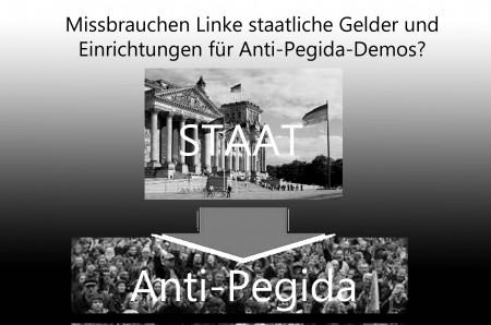Anti-Pegida und Staat