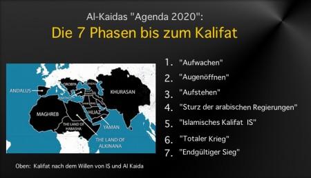 Al Kaidas 7 Phasen