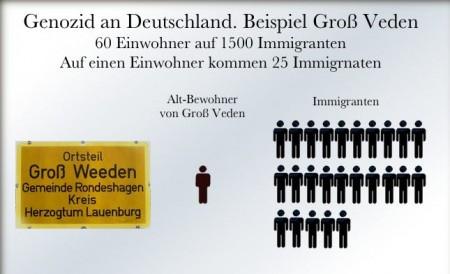 1500 Immigranten in dorf