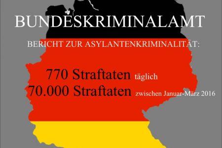 Asylantenkriminalitaet 2016