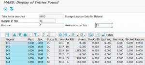 Sample MARD Data.