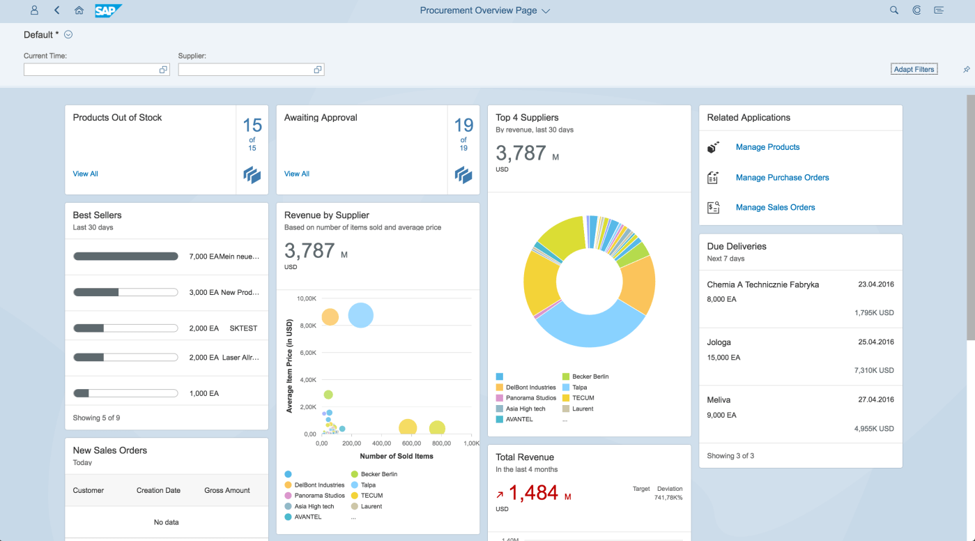 Fiori 2.0, Procurement Overview