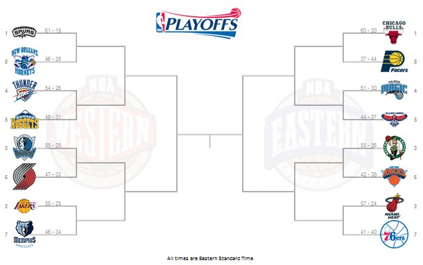 2011 NBA Playoffs Are Here