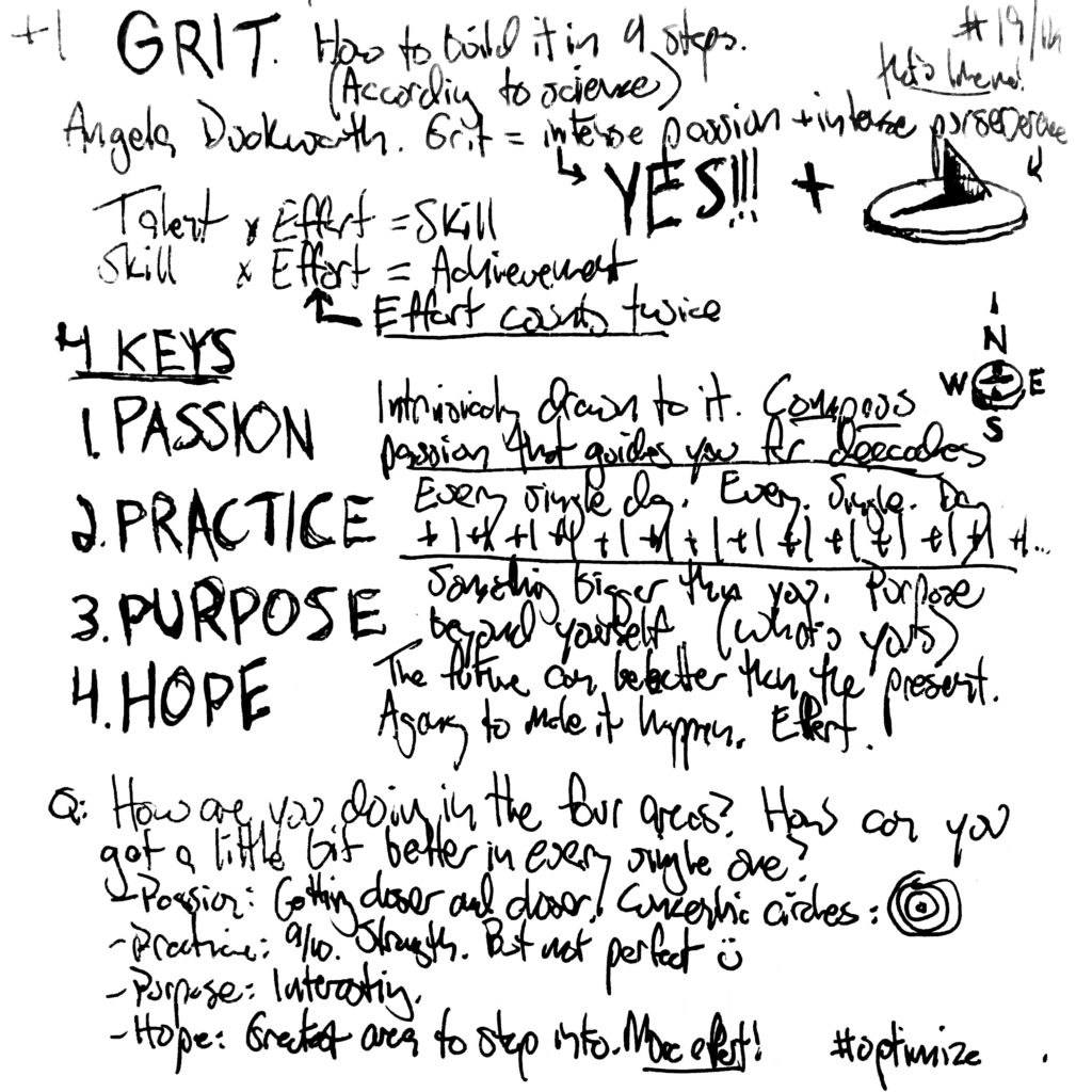 How To Build Your Grit
