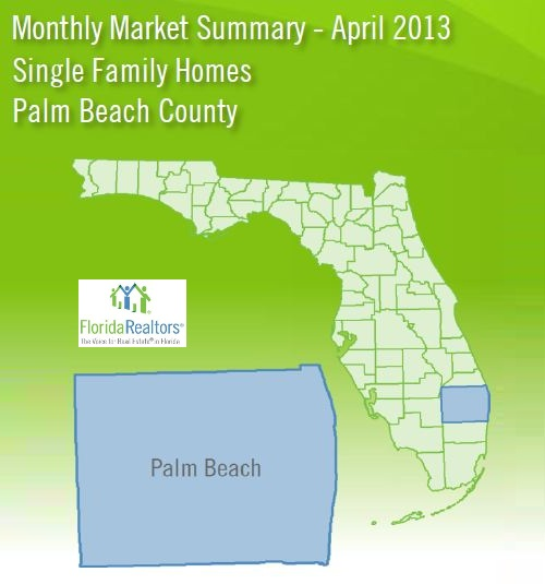 Monthly Market Summary – April 2013