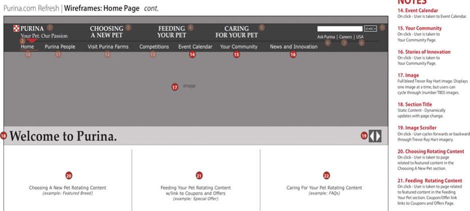 purina_0005_Screen Shot 2012-11-15 at 8.14.58 PM