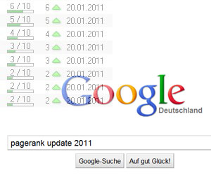Pagerank Update Januar 2011