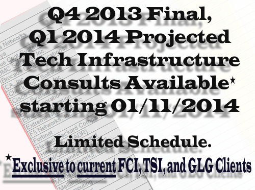 FCI's Michael Horsch Fizz 2013/2014 Tech Infrastructure Reviews