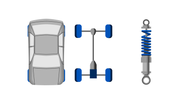 Car, Wheels, and Shock Absorber
