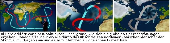 Animation zu Erläuterund der Zusammenhänge, die zur letzten europäischen Eiszeit geführt haben