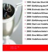 Vodafone Unternehmensgeschichte mit Siegerpokal