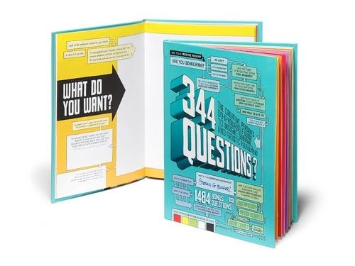 Stefan Bucher: 344 Questions