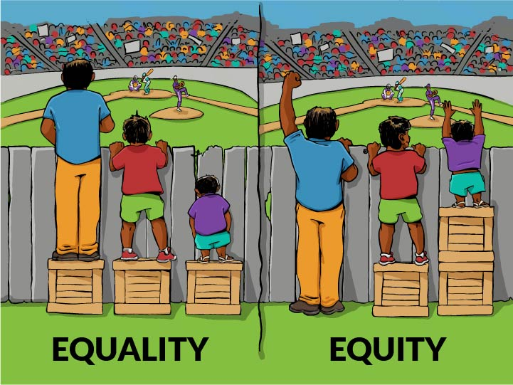 Equality vs Equity. Interaction Institute for Social Change | Artist: Angus Maguire.