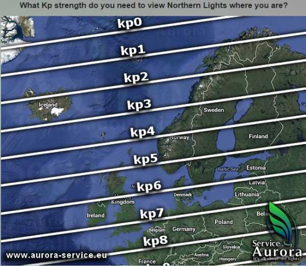Aurora Kp index