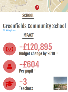 cuts-to-greenfields-primary-school-ac0691h