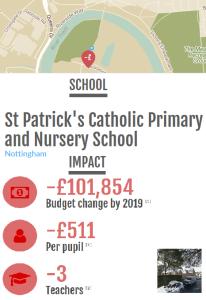 cuts-to-stpatricks-primary-school-ac0679h