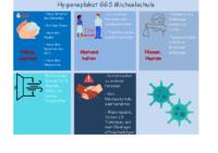 Hygieneplakat GGS Michaelschule - online