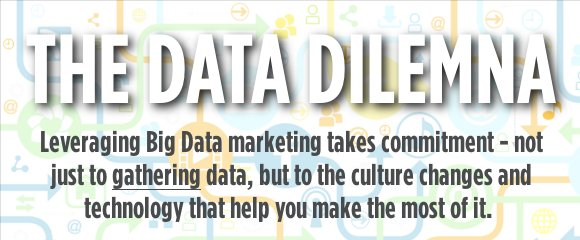 The Data Dilemna: Challenges of Leveraging Big Data Marketing