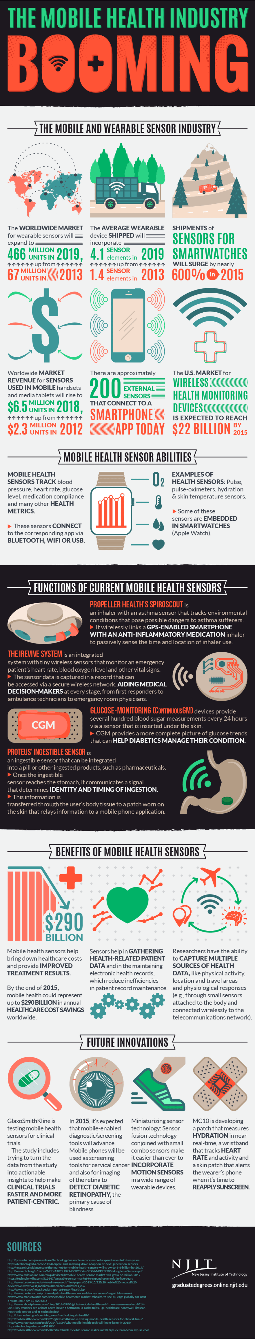 Mobile-health-industry-3-01