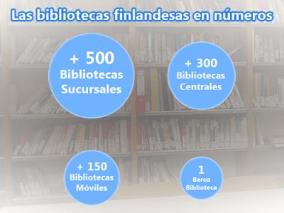 Bibliotecas Finlandesas
