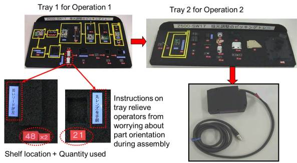 Kit-trays-with-instructions-web
