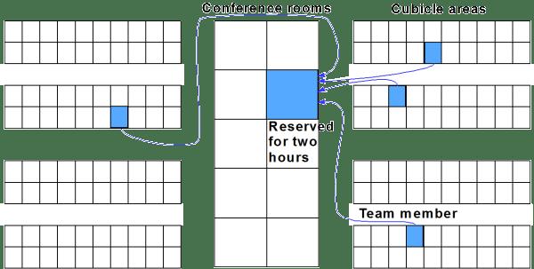 Intel approach