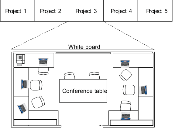 engineering office obeya