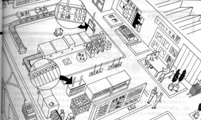 Shop floor scene from Japanese publication