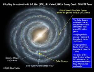 Galaxy Mw