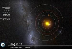 Le 13 mai  2005,découverte de la comète Rosetta.