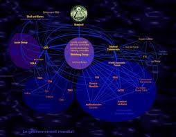 La Commission Trilatérale est contrôlée par les Illuminati et le  Groupe des Bilderberg.