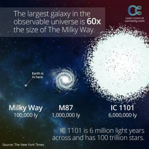 Notre galaxie est ce petit point à gauche...sur cette photo....nous sommes presqu'invisible dans l'espace profond.