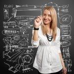 Blog Post Brainstorming Made Easier