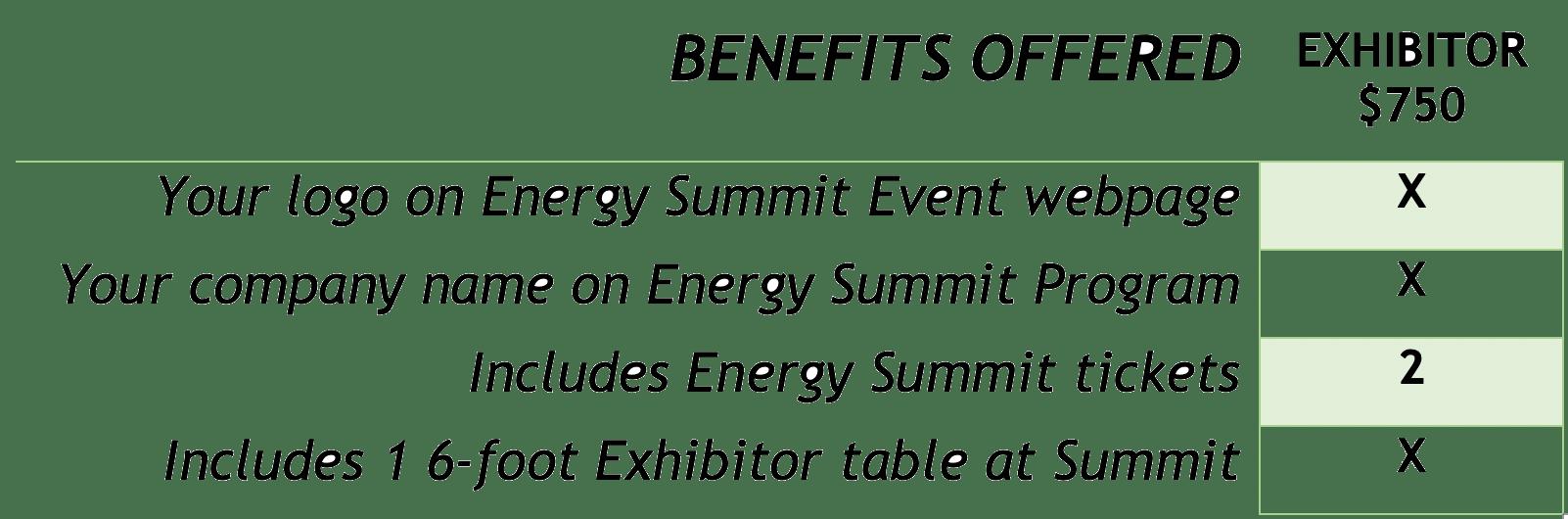 Exhibitor Benefits 2019