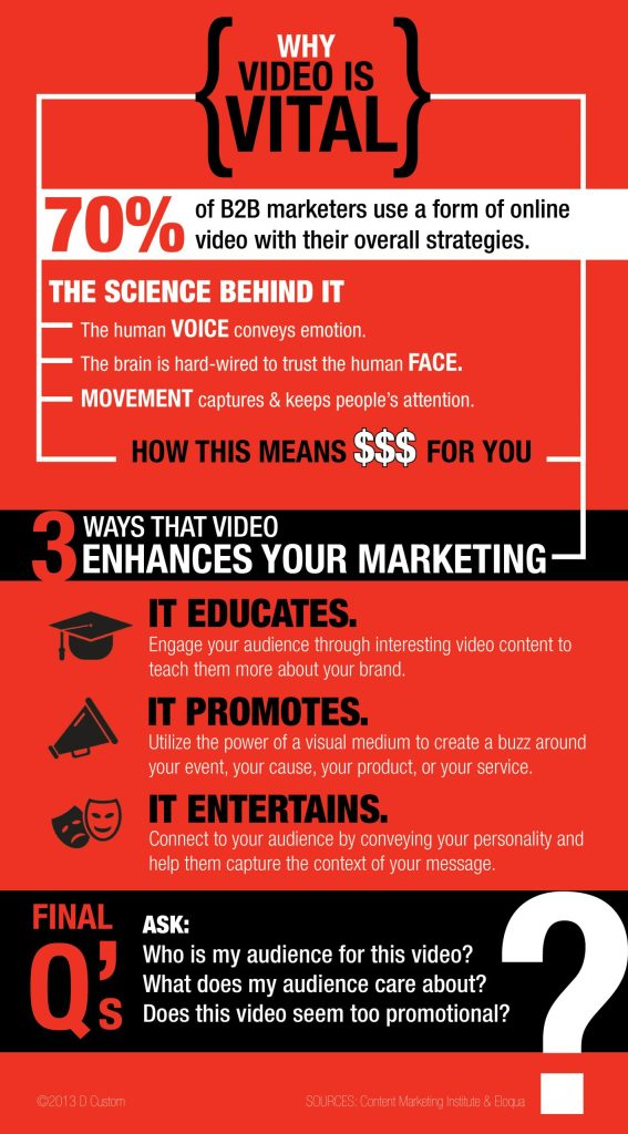 DCustom_Content-Marketing_Video_Infographic6