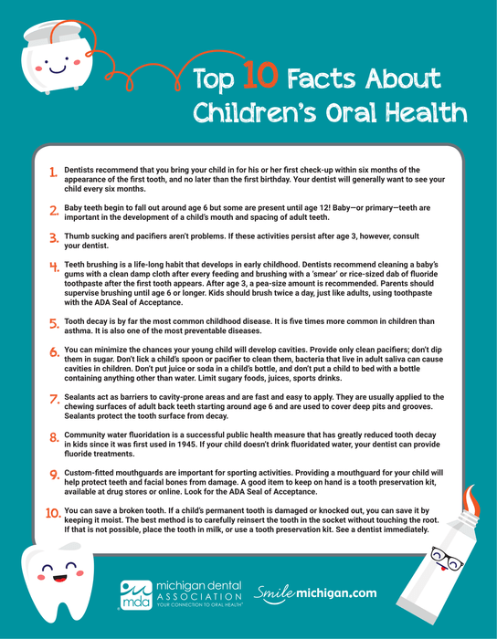 Top 10 Facts About Children's Oral Health