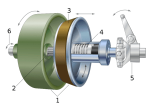 cropped Cone clutch diagram