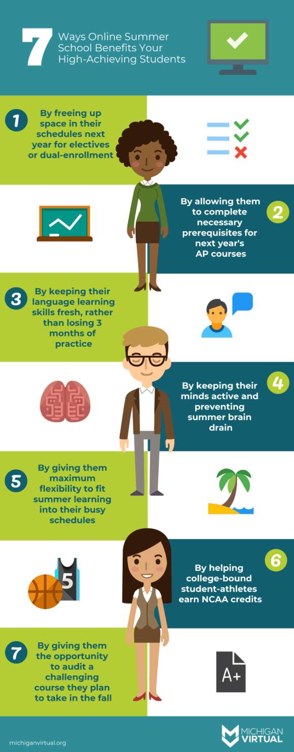 7 reasons why your high-achieving students deserve online ...