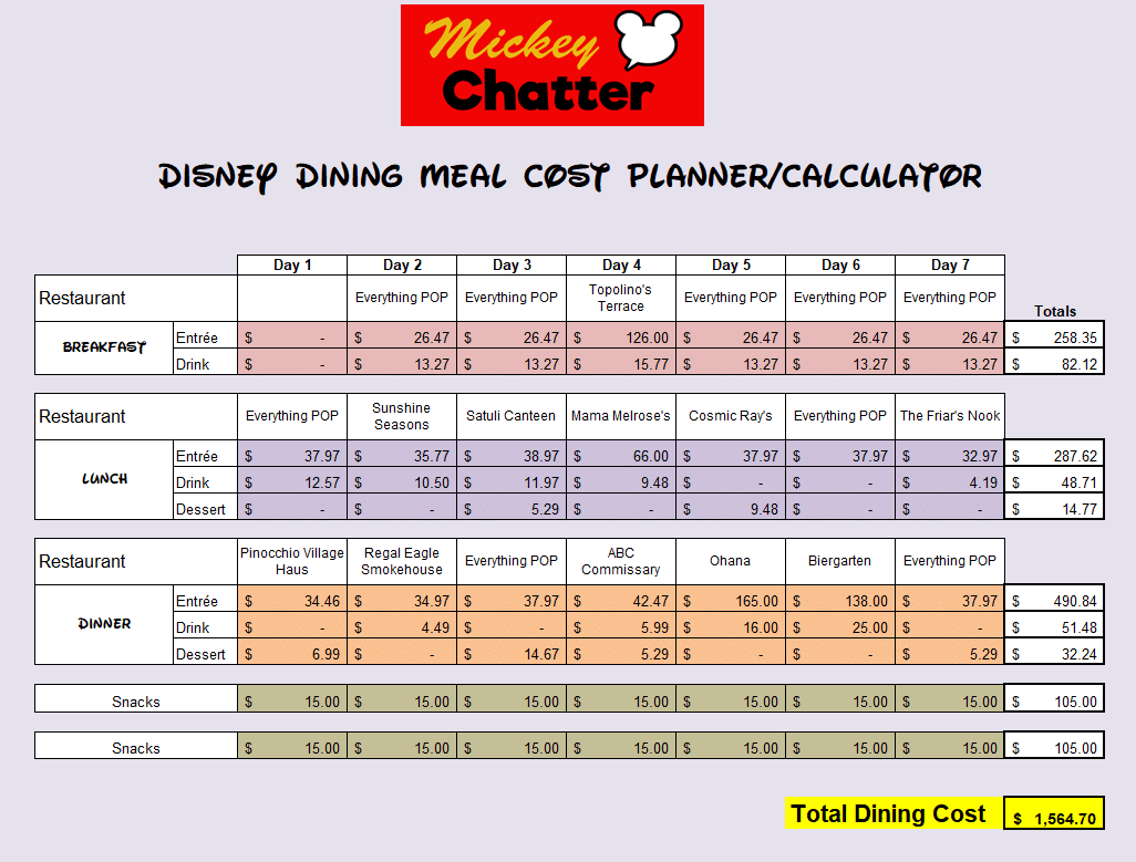 Disney World Budget Planning Worksheet