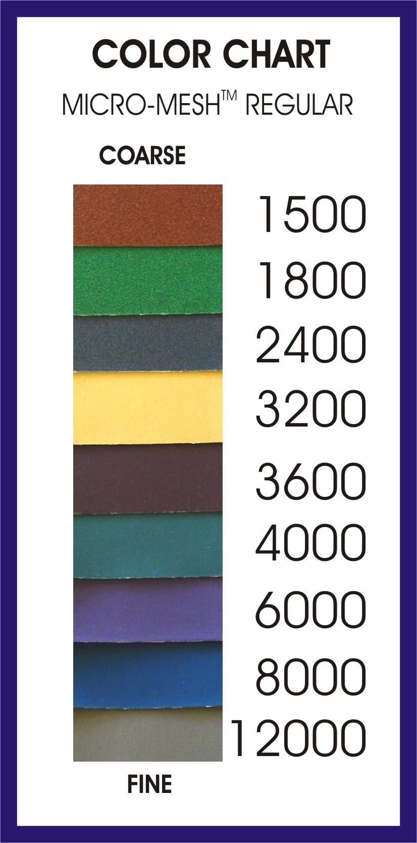 Finish conversion chart surface finish conversion chart nvjuhfo Image collections