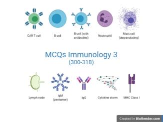 MCQs Immunology 3